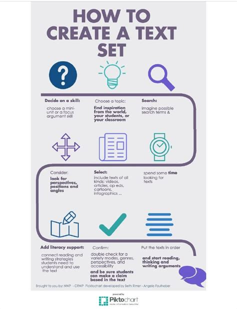 creating a home creating a text set nwp college ready writers program