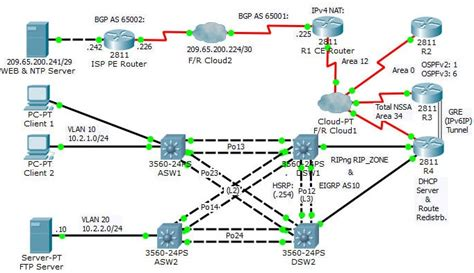cisco packet tracer 6 2 full windows with tutorial free download نرم افزار شبیه سازی سیسکو برای ویندوز cisco packet