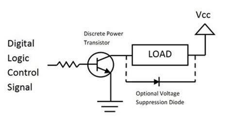npn transistor driver circuit drivers relays and solid state relays mbed