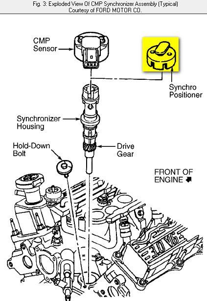 Map sensor wiring diagram ford explorer 1998 car jzgreentown 1998 ford explorer 5 0 sensor adjustment publicscrutiny Choice Image