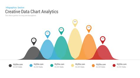 data chart analytic powerpoint and keynote template