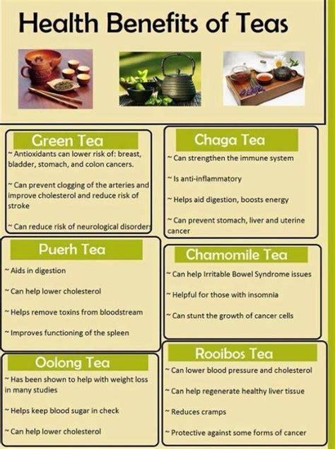 Benefits Of Green Tea Detox Bath by Green Tea Benefits Trusper