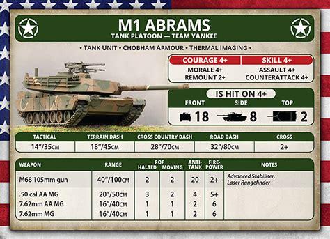 v4 card template flames of war hobby