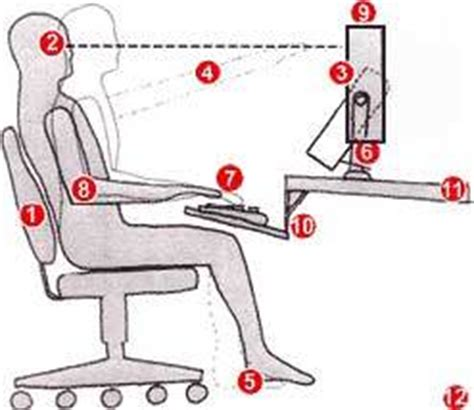 Desk Chair Ergonomic Requirements by Guidelines On Creating An Ergonomic Computer Ergonomics