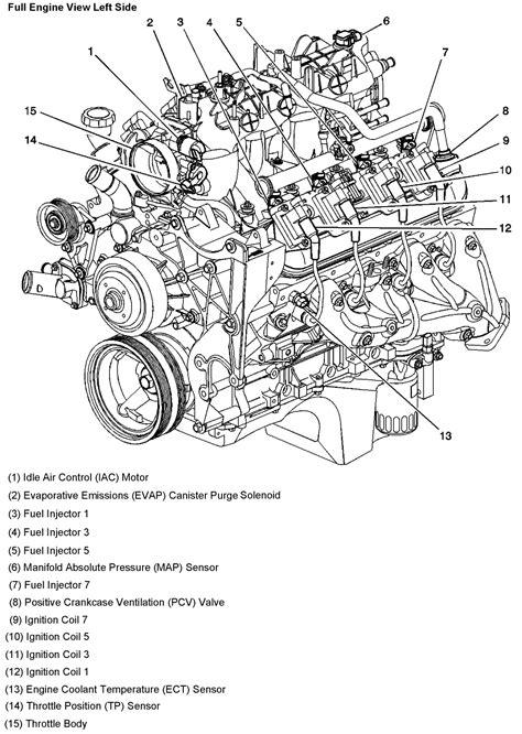 97 Chevy 5 7 Vortec Engine Diagram 1997 5 7 Vortec Engine Diagram Get Free Image About