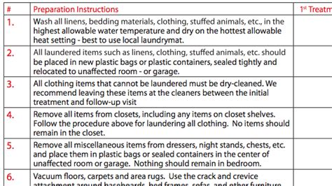 bed bug preparation bed bug heat treatment preparation checklist bed bugs
