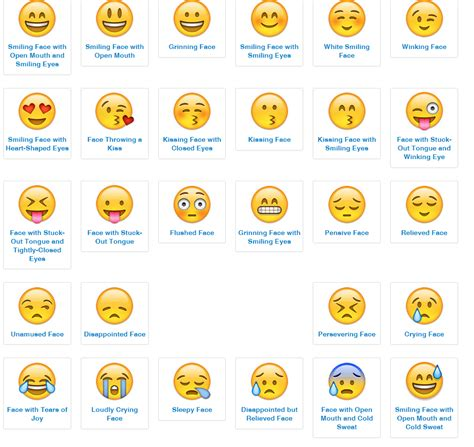 emoji letters image result for meanings of emoji faces and symbols