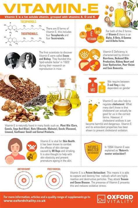 Suplemen Vitamin E vitamin e vitamin e supplements vitamin e tablets