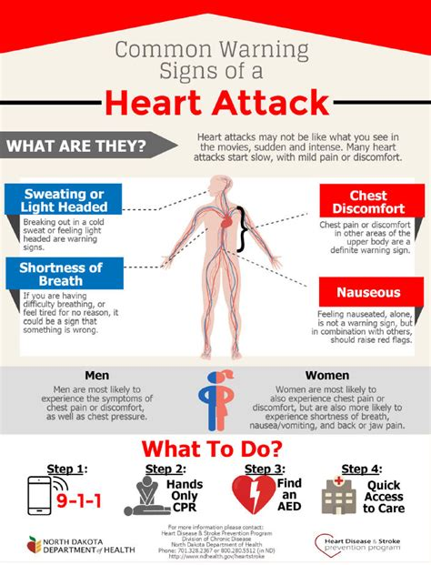 8 Warning Signs Of A Attack by Disease And Stroke Prevention Program