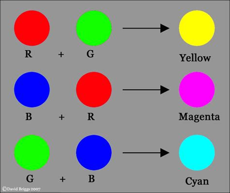 color mixtures color mixtures variety of different color mixtures in