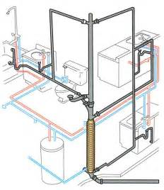 Rv Kitchen Faucet Replacement House Water Plumbing Diagram Car Interior Design