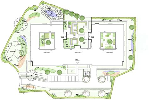 design futures l landscape design l edinburgh care homes