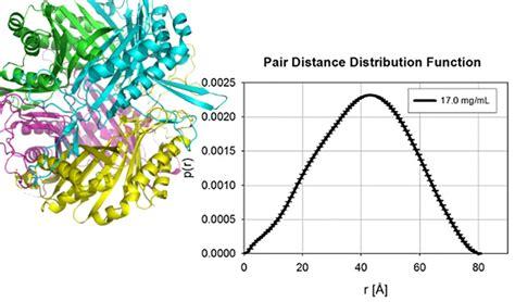 protein nmr nmr structure elucidation protein determination nmr