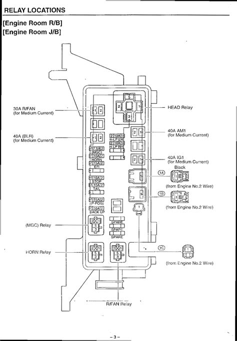wiring diagram avanza 28 images wiring diagram