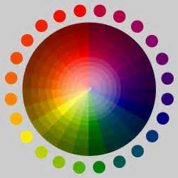 color shade and tint wheel