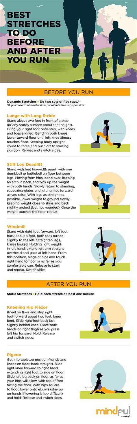 yin stretch the mindful way books best stretches for runners mindful by sodexo