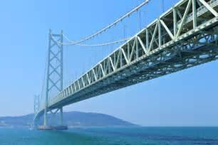 the top 5 suspension bridges in the world
