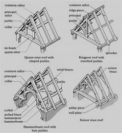 cathedral ceiling beam replacement homebuilding