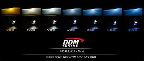 hid color chart 55w hid bulb color chart headlight tech hid bulbs the
