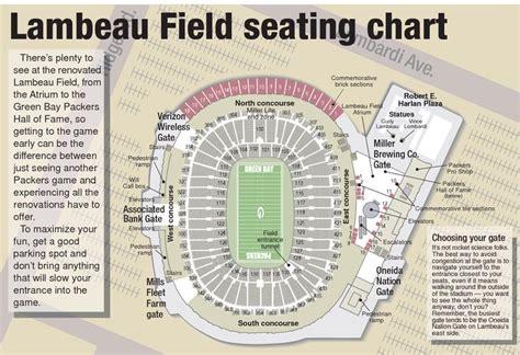 lambeau field map lambeau field seating diagram lambeau field seating chart