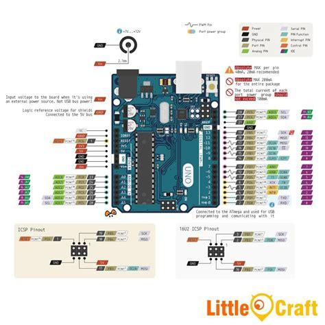 Arduino Uno R3 Compatible arduino uno r3 atmega328p compatible end 1 9 2020 9 15 am