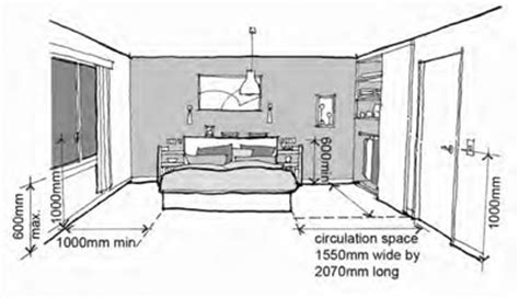standard bedroom window size your home technical manual 32 the adaptable house bedroom furniture reviews