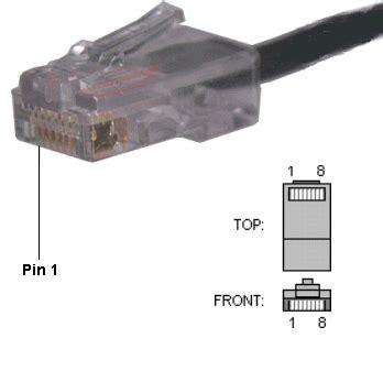 Konektor Rg 45 rj 45 lan rg 45