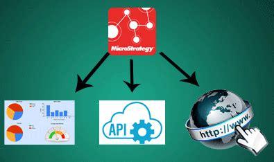 Microstrategy Api Documentation