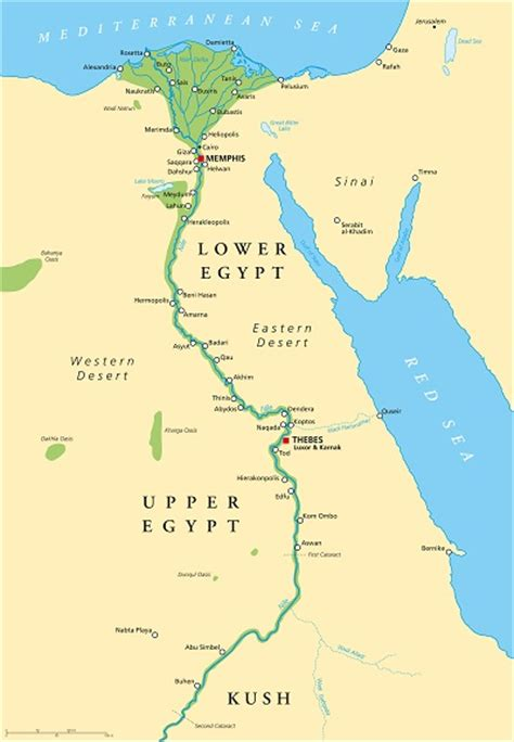 themes in god dies by the nile 5 themes of geography made easy definitions exles