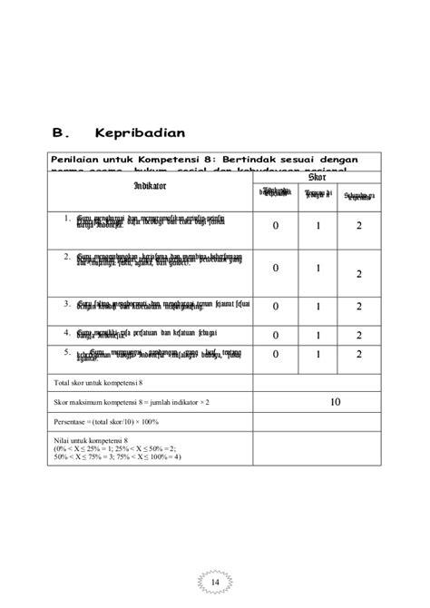 instrumen evaluasi diri penilaian kinerja guru contoh etika kepribadian guru 600 tips