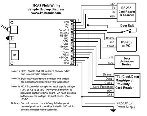 hid prox reader wiring diagram wiring diagram and