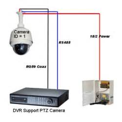 how to connect ptz pan tilt zoom to your dvr system dvrmaster