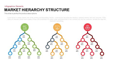Market Hierarchy Structure Powerpoint Keynote Template Slidebazaar Powerpoint Hierarchy Template