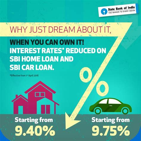 house loan interest rates in sbi 133 best images about comfort banking on pinterest