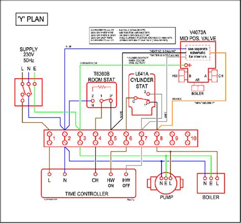wiring diagrams y plan central heating efcaviation