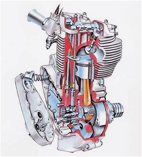 Ventilspiel Motorrad by Ventilspiel Einstellwerkzeug Set Heisesteff De
