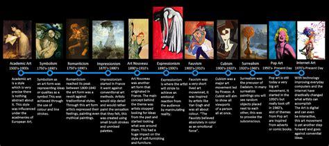 art design movements timeline clark o connell s online portfolio