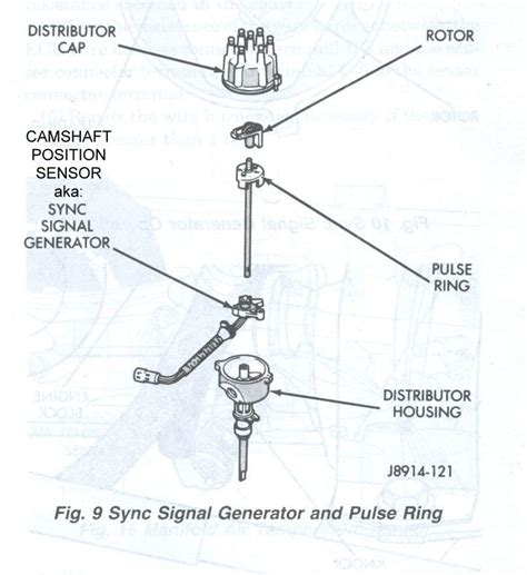 91 jeep engine diagram get free image about