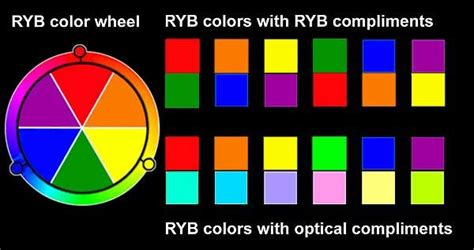 complementing colors helpful ideas color wheels colors and