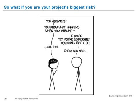 Haskayne Mba Requirements by Haskayne School Of Business Project Risk Management