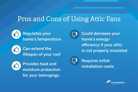 attic ventilation fans pros and cons 5 ways to your attic more energy efficient