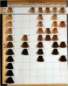 wella color charm chart wella color chart images