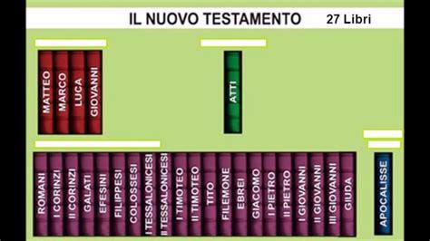 libri nuovo testamento i libri nuovo testamento inno per bambini
