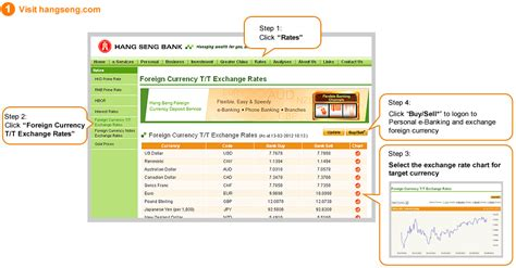 currency converter bank bank currency exchange rates images gallery