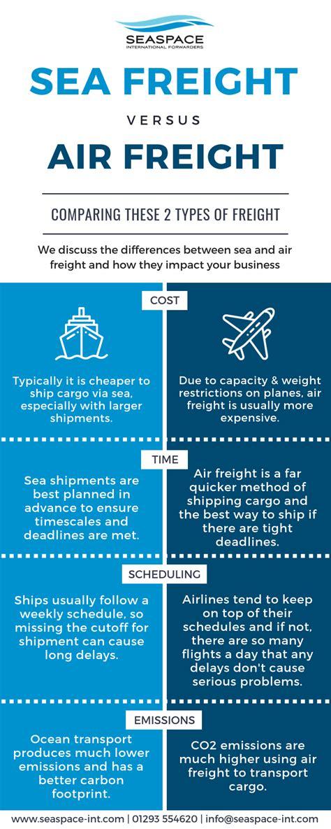 sea freight  air freight seaspace international
