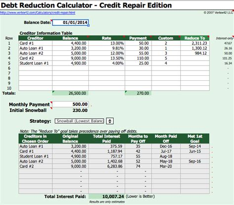 credit card calculator spreadsheet template 10 helpful spreadsheet templates to help manage your finances