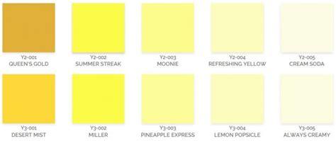 terbaru  katalog warna cat kayu avian