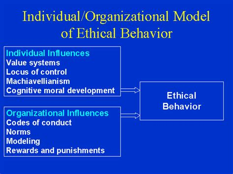 Suffolk Mba Organizational Behavior by Organizational Behavior 1 1 Talya Bauer Berrin Erdogan Pdf