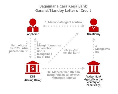 cara membuat buku rekening mandiri yang hilang cara mengurus buku tabungan hilang di semua bank