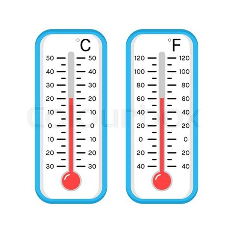 Termometer Celcius colored flat icons and illustrations of thermometers for